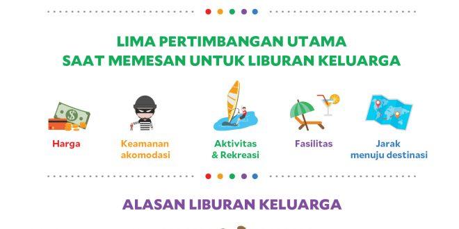 Infografis Agoda_FamilyTravel_03